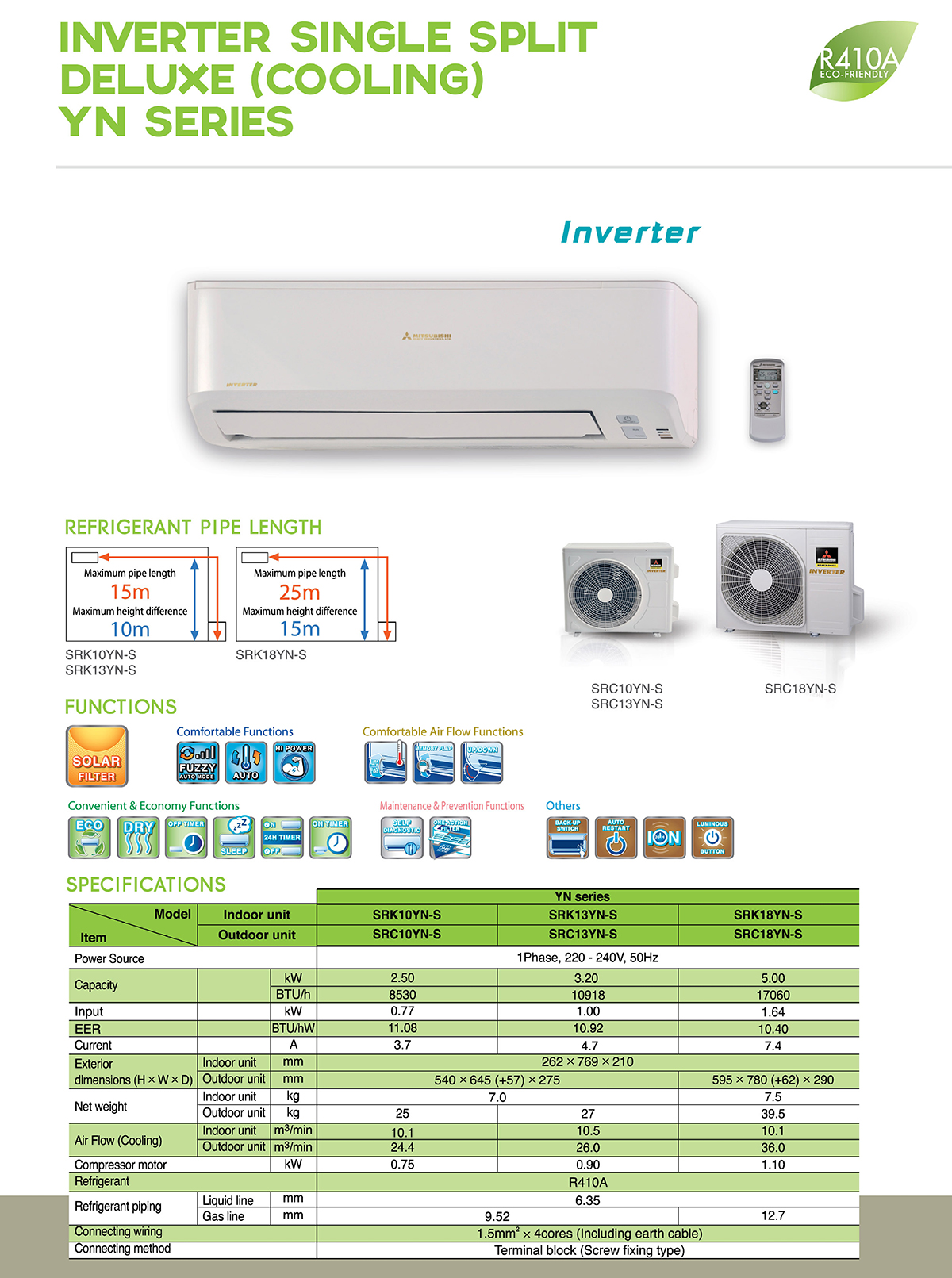 INVERTER SINGLE SPLIT PREMIUM ( COOLING) YN SERIES