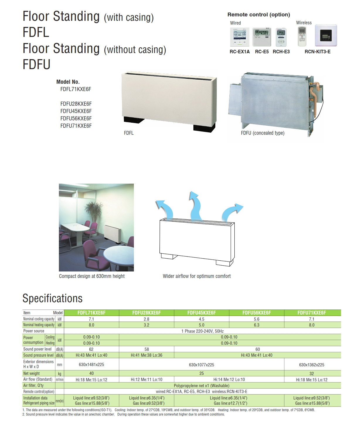 Floor Standing (with casing) FDFL Floor Standing (without casing) FDFU