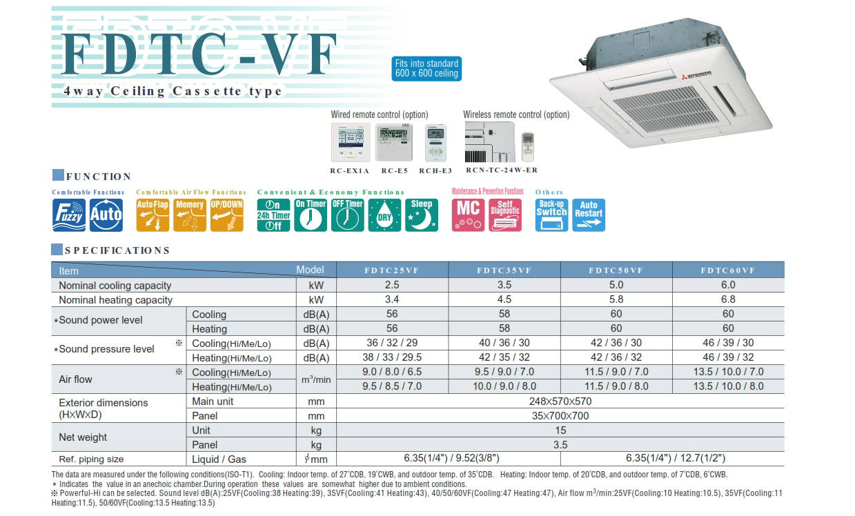 FDTC-VF 4way Ceiling Cassette type