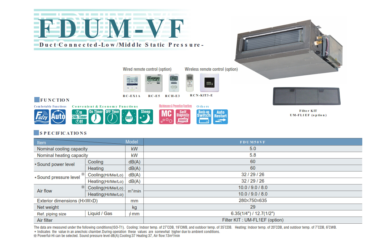 FDUM-VF Duct Connected-Low/Middle Static Pressure-