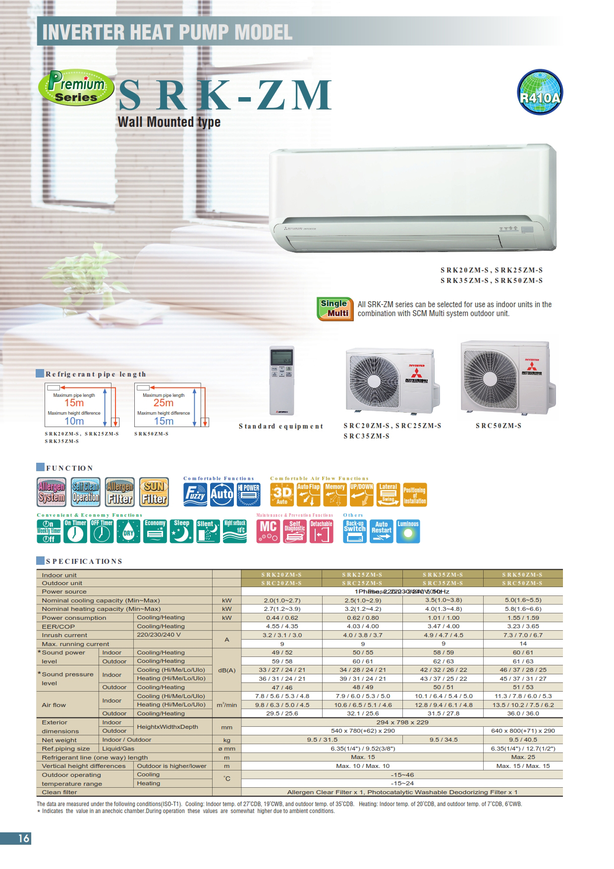 INVERTER HEAT PUMP MODEL SRK-ZM Wall Mounted type