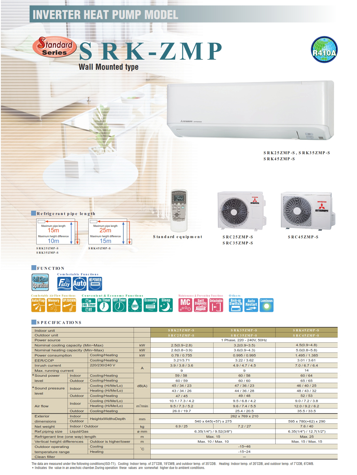INVERTER HEAT PUMP MODEL SRK-ZMP Wall Mounted type