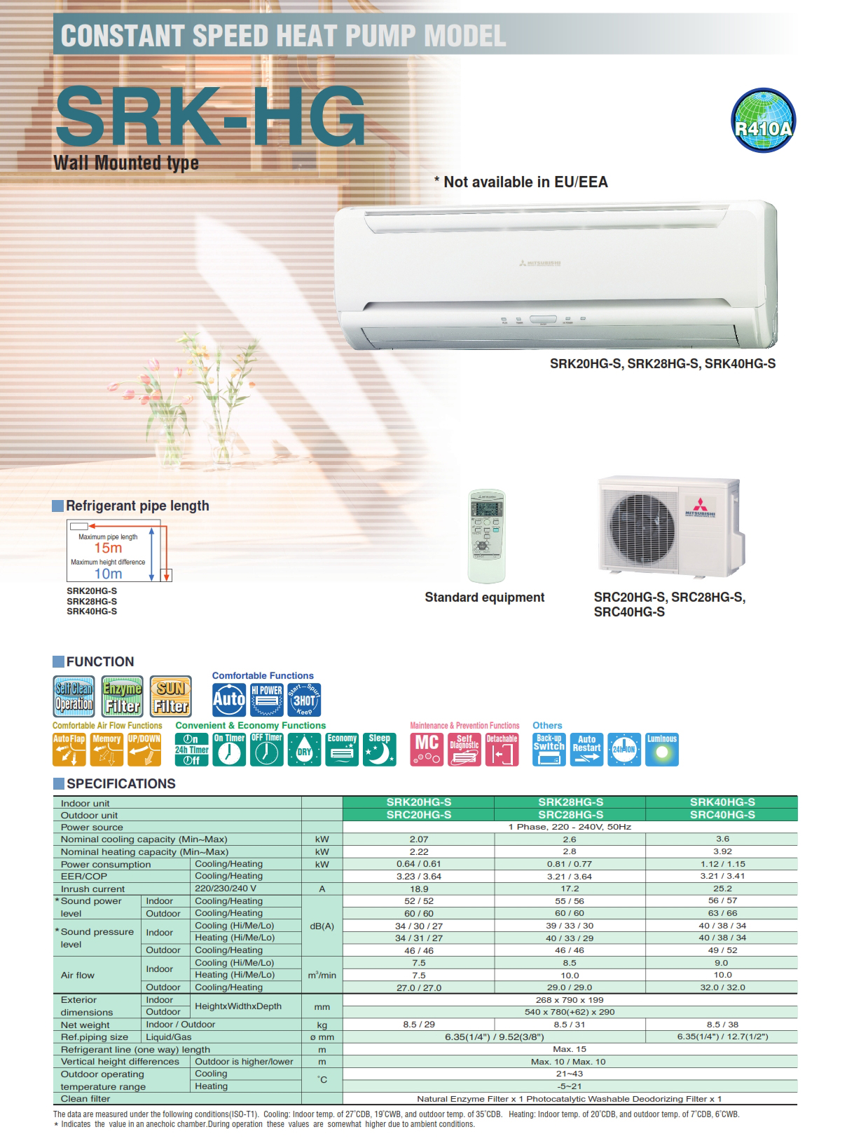 CONSTANT SPEED HEAT PUMP MODEL SRK-HG Wall Mounted type