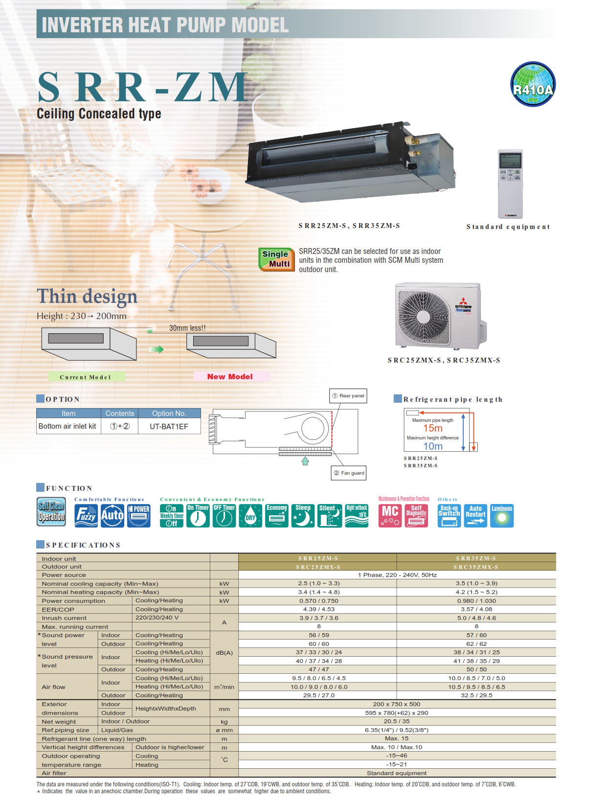 INVERTER HEAT PUMP MODEL SRR-ZM Ceiling Concealed type